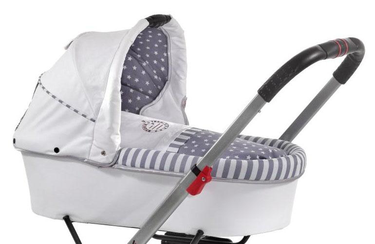 Бизнес план производства детских колясок