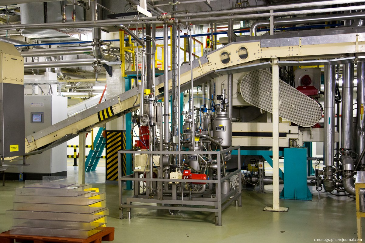 Бизнес план производство конфет