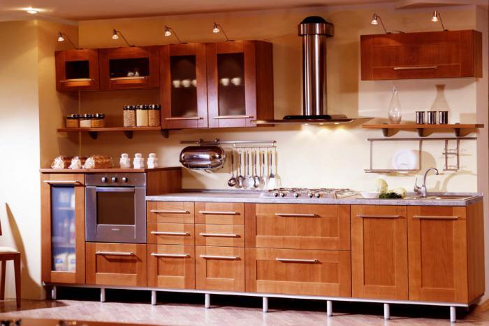 Бизнес план производство кухонной мебели
