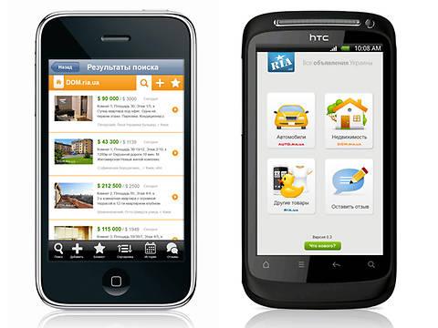 Бизнес план разработка мобильного приложения