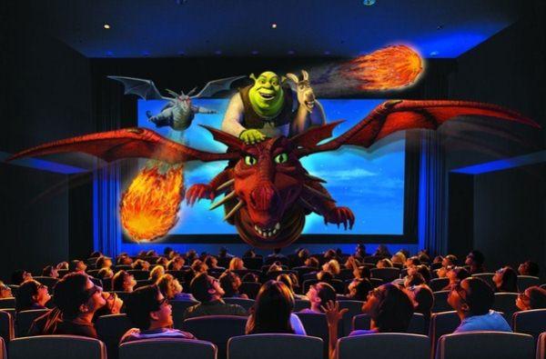 Бизнес план 3D кинотеатра